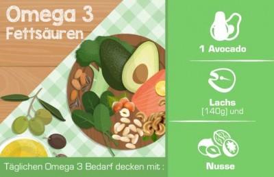 Lebensmittel mit Omega 3 Fettsäuren
